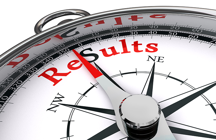 Five Ways to Motivate Employees and Drive Results